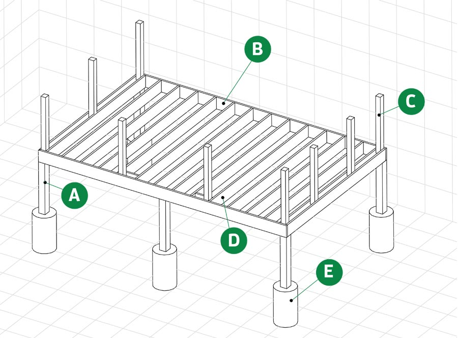 Deck Framing Diagram : Porch planning inteplast building products
